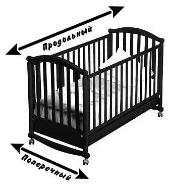 Маятниковый механизм детской кроватки