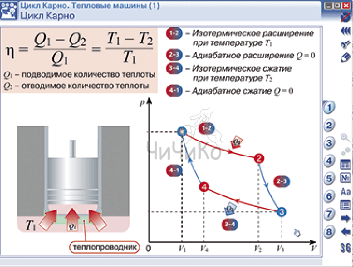Термодинамика мкт картинки
